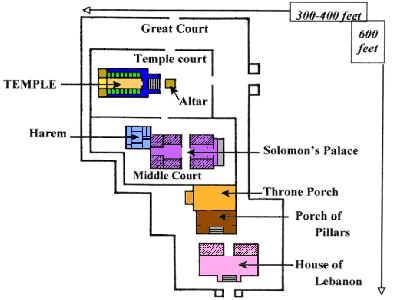 http://saltlakebiblecollege.org/images/TabTempGrFINAL/TemplePlotPlan4.jpg